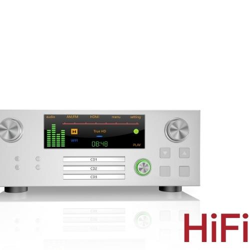 Kategorie Hifi